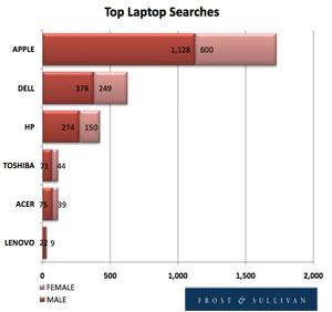 chacha-laptops.jpg