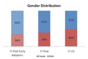 gender-1-300×202.jpg