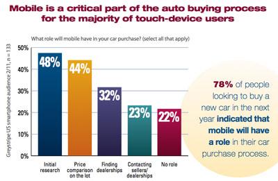 auto-purchasing.jpg