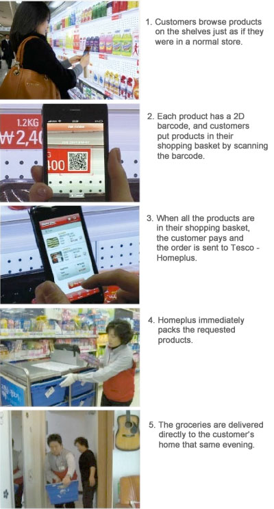 homeplus-shopping_how-it-works.jpg