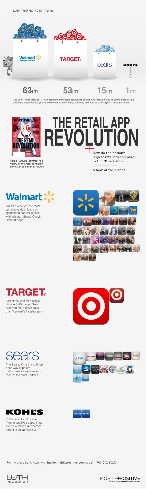 top-retailers.png