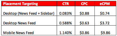 facebook-ad-performance-chart-done.png
