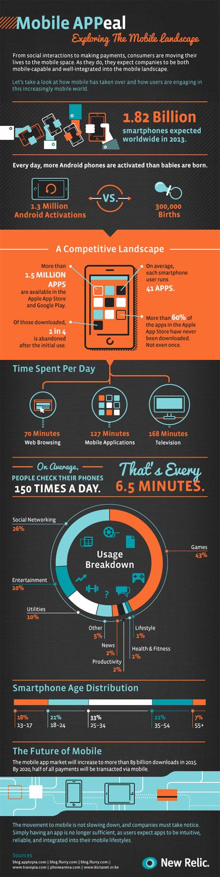 smartphone_facts.jpg