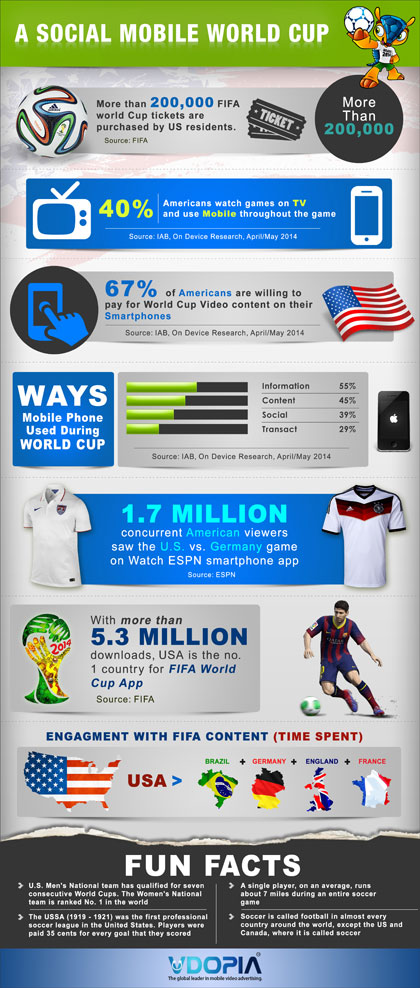 mobile-social-worldcup
