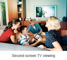 second_screen_viewing