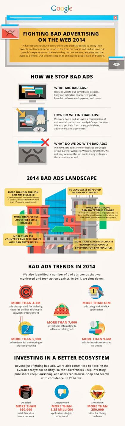 google-Bad-Ads
